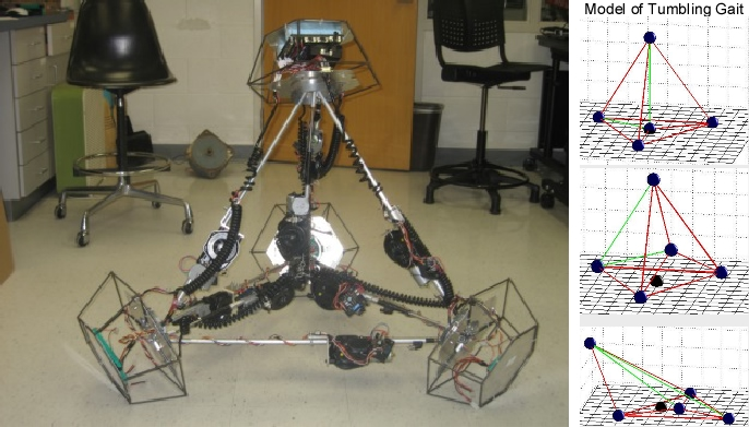 Tetrahedral walking robot and model